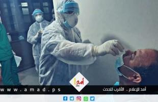 """صحة حماس: (5) وفيات و136 إصابة بـ""""كورونا"""" خلال 24 ساعة في قطاع غزة"""